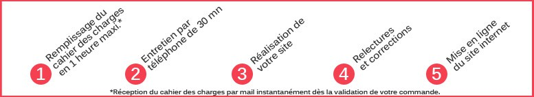 Votre site internet en 5 étapes